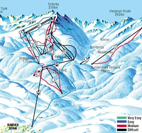 Skijalište Bansko